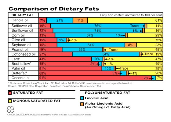 Chart is from Roman Fitness Systems  http://www.romanfitnesssystems.com/assets/images/userPics/tinymce/fatchart.jpg